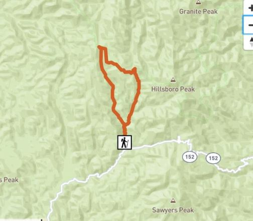 Upper Gallinas/Railroad Canyon Trails